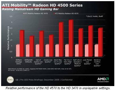 Ati Mobility Radeon Hd 4570 Драйвер Скачать Windows 7 - фото 4